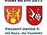 Voľby do BSK 2013: Podrobné výsledky hlasovania o poslancoch za Raču aVajnory