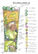 Obecná záhrada v Rači: Návrh rozmiestnenia pobytových prvkov, drevín, krovín, kvetov a trávnatých plôch.