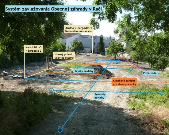 Orientačná schematický náčrt závlahy v Obecnej záhrade.